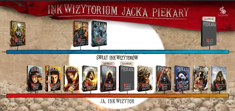 Cykl fantastycznych powieści Jacka Piekary Świat inkwizytorów