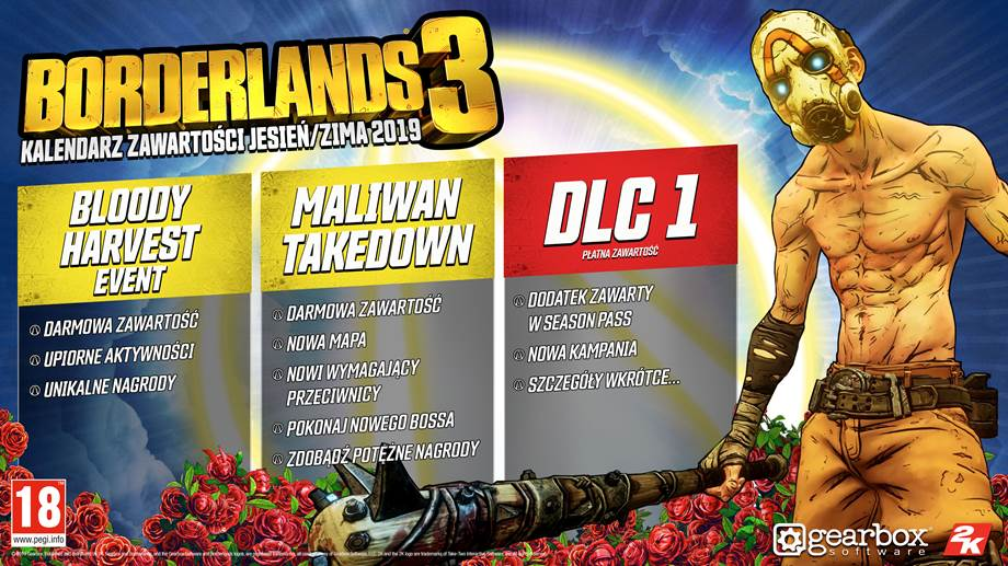 Borderlands3_dlc