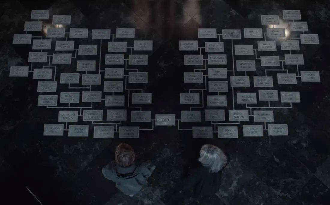 Dark-season3