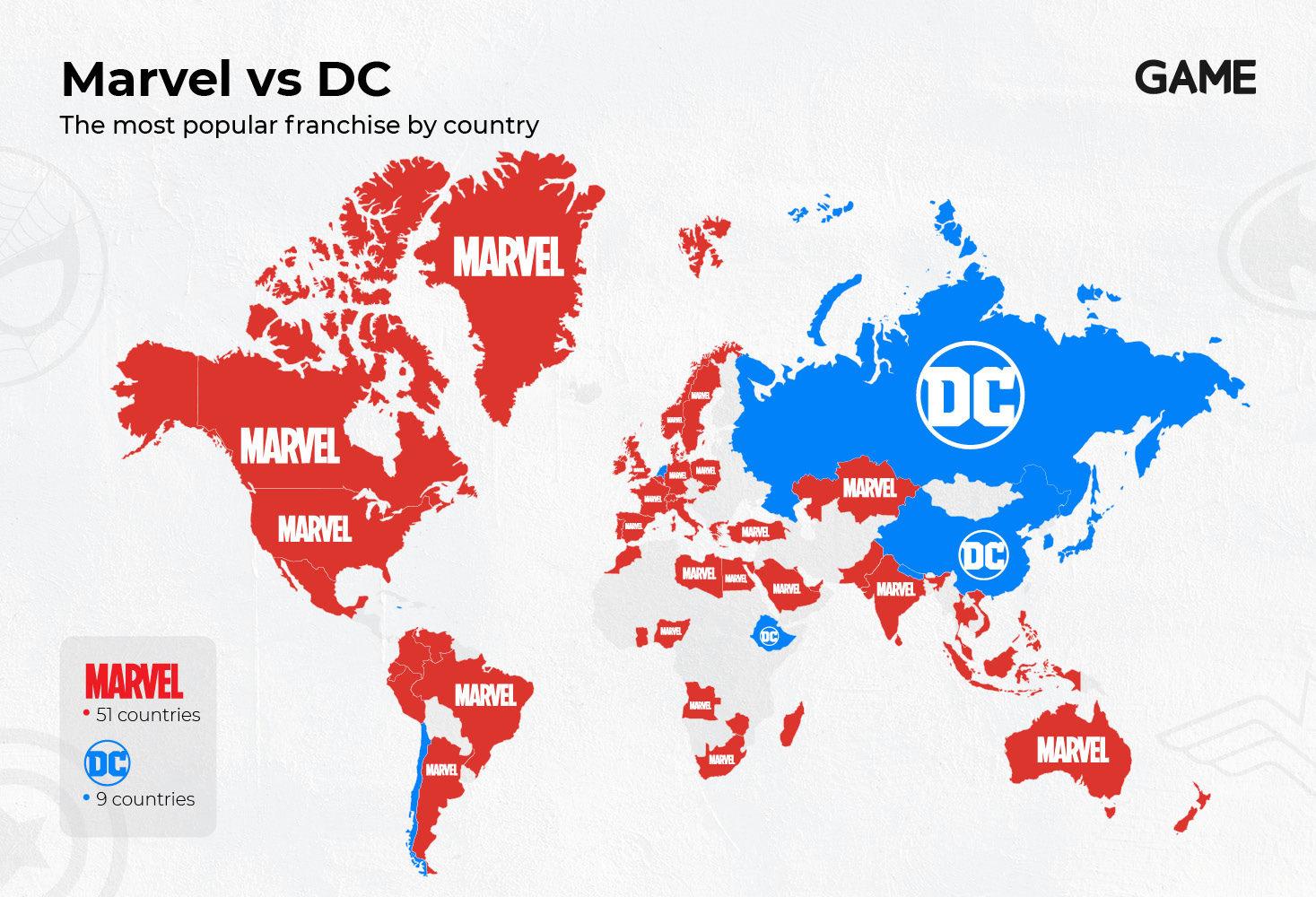 marvel-vs-dc-world