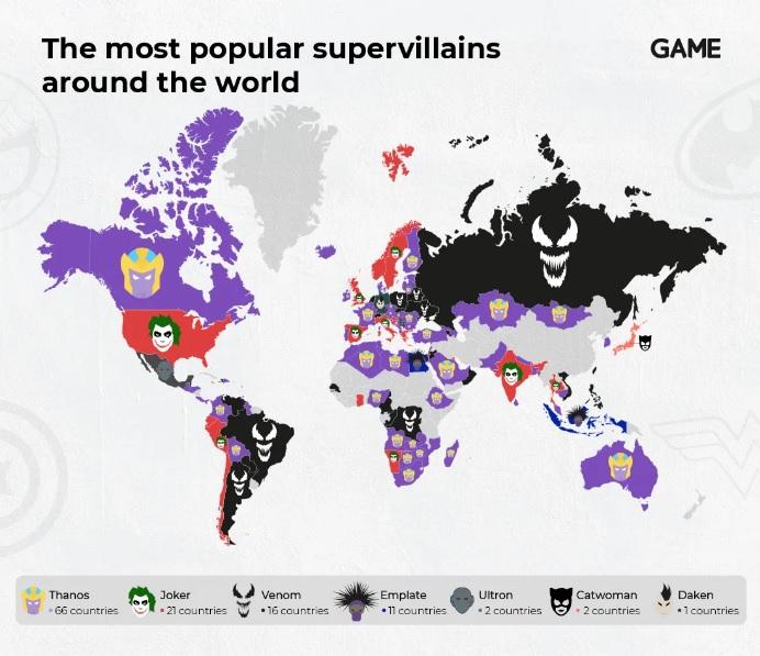 the-most-popular-supervillains